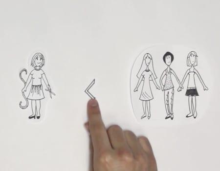 Lernvideo: Third Person Effekt